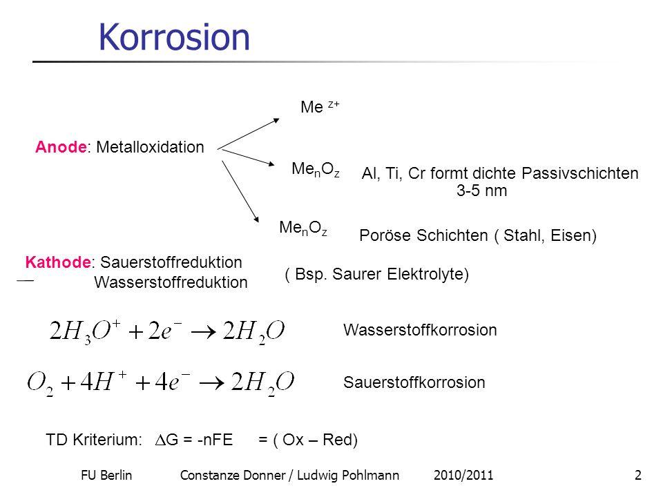 FU Berlin Constanze Donner / Ludwig Pohlmann 2010/20112 Korrosion Anode: Metalloxidation Me z+ Me n O z Al, Ti, Cr formt dichte Passivschichten Me n O