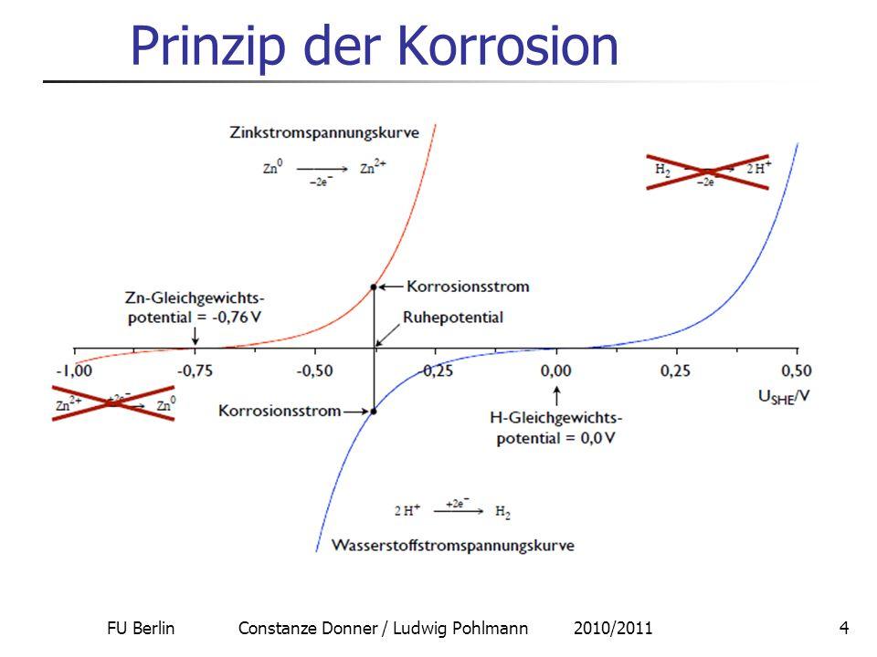 FU Berlin Constanze Donner / Ludwig Pohlmann 2010/20114 Prinzip der Korrosion