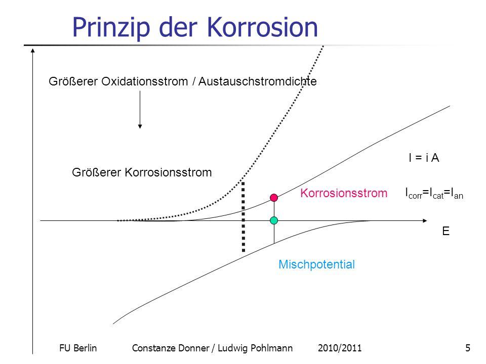 FU Berlin Constanze Donner / Ludwig Pohlmann 2010/20116 Prinzip der Korrosion Einfluss pH Wert pH Wert H+H+ 0.5 H 2 Me Me z+ Metalle lösen sich in Säuren schneller Ursache ist die Wasserstoffreduktion.