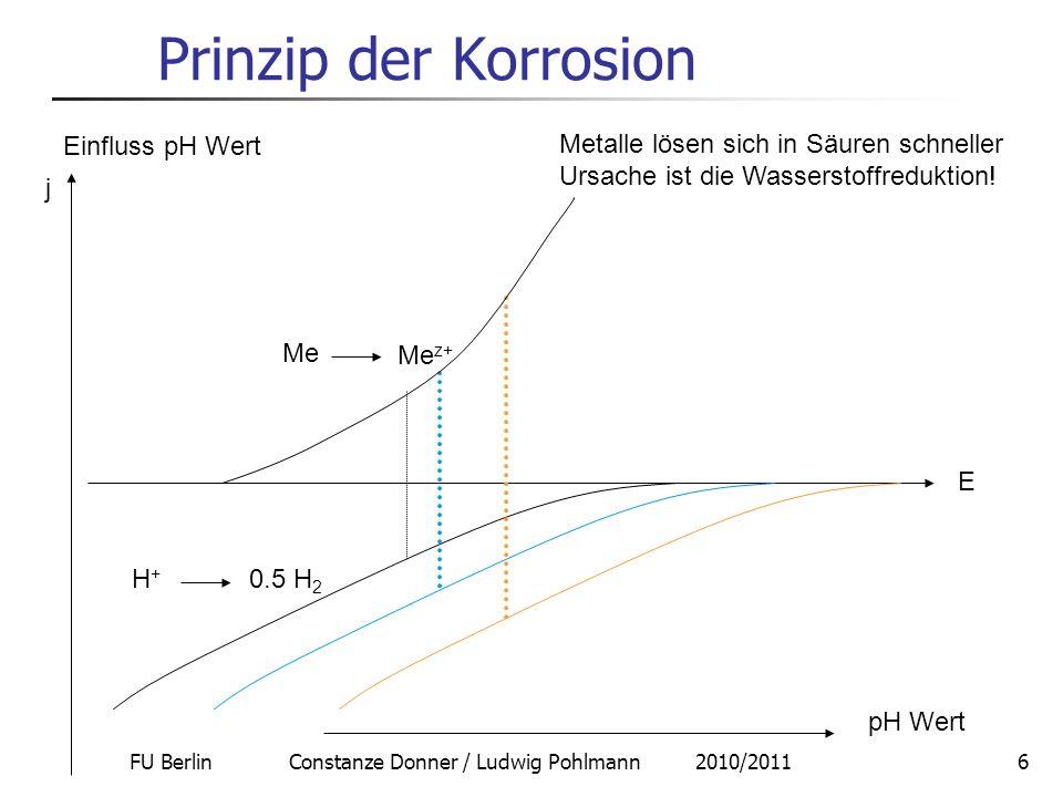 FU Berlin Constanze Donner / Ludwig Pohlmann 2010/20116 Prinzip der Korrosion Einfluss pH Wert pH Wert H+H+ 0.5 H 2 Me Me z+ Metalle lösen sich in Säu