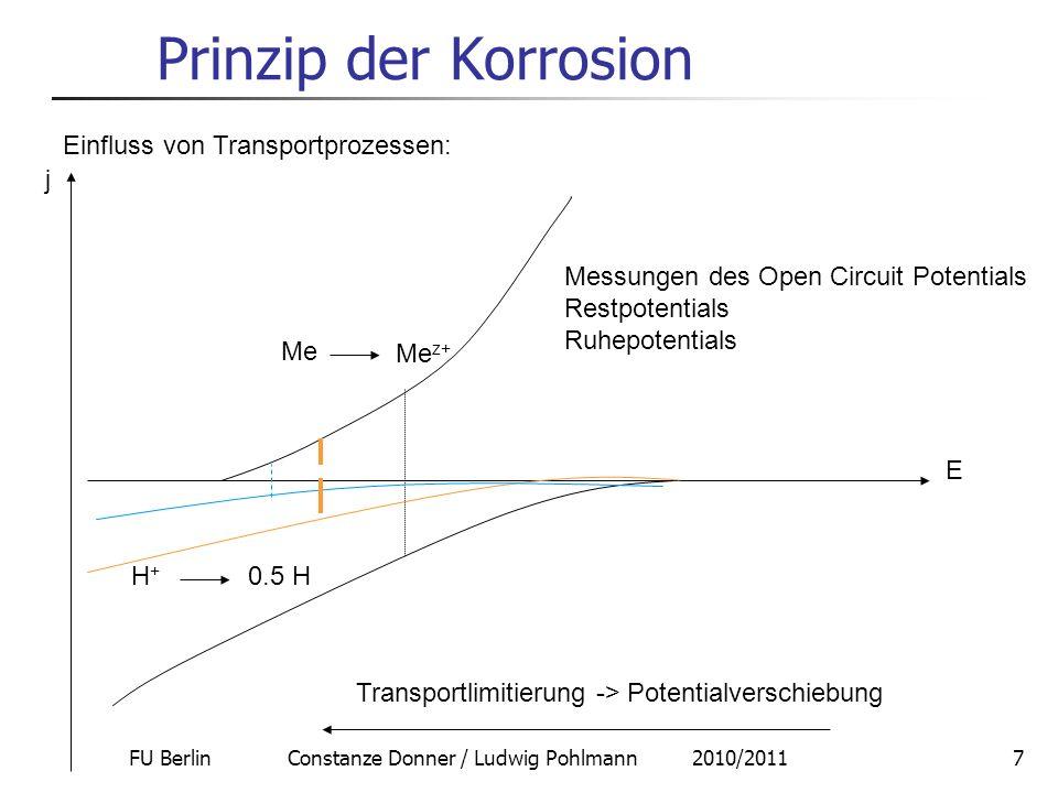 FU Berlin Constanze Donner / Ludwig Pohlmann 2010/20118 Prinzip der Korrosion Sauerstoffkorrosion ist die bevorzugte Korrosion auf Außenteilen Sauerstoffreduktion Metalloxidation Wasserstoffreduktion E I H2 +i O2 j Der größere Strom bestimmt die Kinetik!