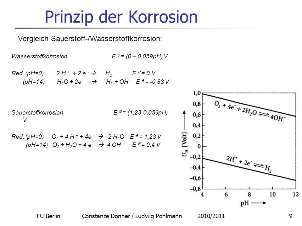 FU Berlin Constanze Donner / Ludwig Pohlmann 2010/20119 Prinzip der Korrosion Vergleich Sauerstoff-/Wasserstoffkorrosion: Wasserstoffkorrosion E Ѳ = (