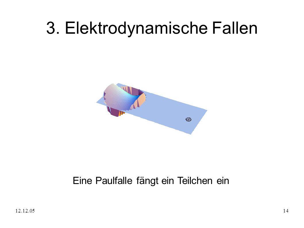 12.12.0514 3. Elektrodynamische Fallen Eine Paulfalle fängt ein Teilchen ein