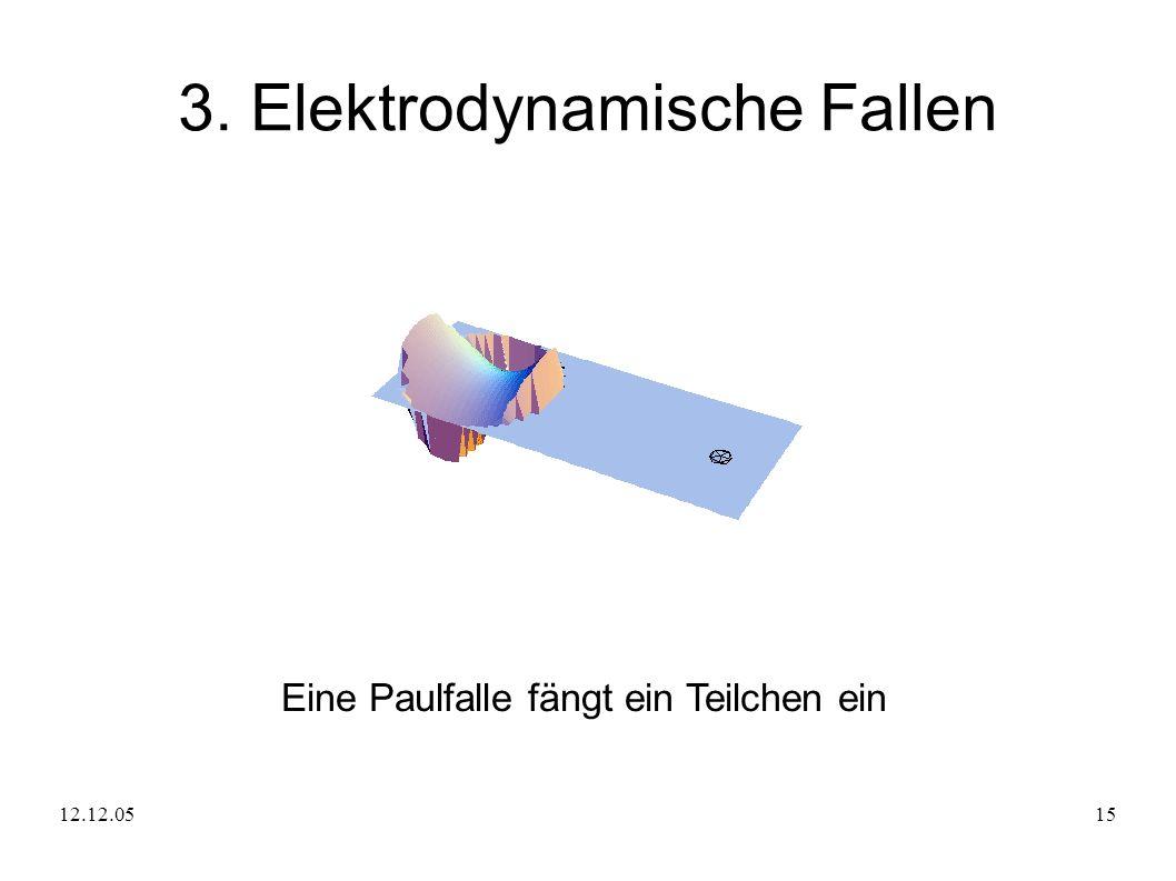 12.12.0515 3. Elektrodynamische Fallen Eine Paulfalle fängt ein Teilchen ein
