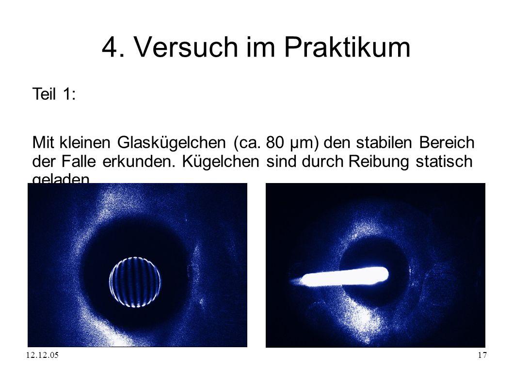 12.12.0517 4. Versuch im Praktikum Teil 1: Mit kleinen Glaskügelchen (ca. 80 μm) den stabilen Bereich der Falle erkunden. Kügelchen sind durch Reibung
