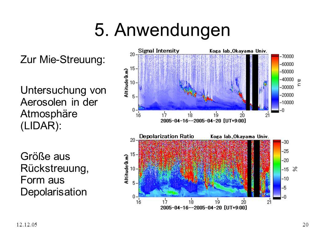 12.12.0520 5. Anwendungen Zur Mie-Streuung: Untersuchung von Aerosolen in der Atmosphäre (LIDAR): Größe aus Rückstreuung, Form aus Depolarisation