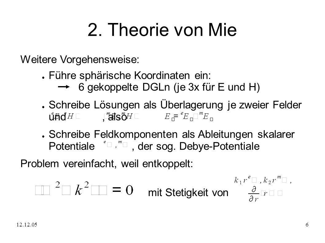 12.12.056 2. Theorie von Mie Weitere Vorgehensweise: Führe sphärische Koordinaten ein: 6 gekoppelte DGLn (je 3x für E und H) Schreibe Lösungen als Übe