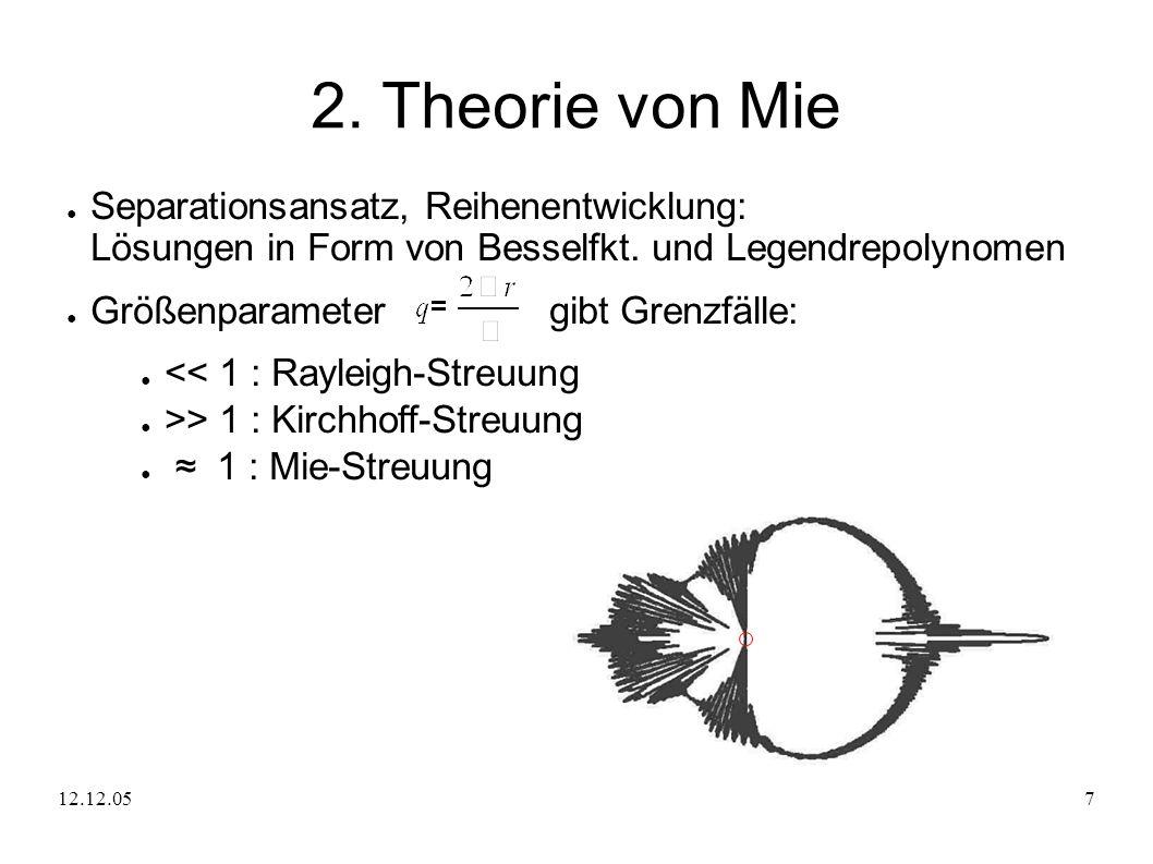12.12.057 2. Theorie von Mie Separationsansatz, Reihenentwicklung: Lösungen in Form von Besselfkt. und Legendrepolynomen Größenparameter gibt Grenzfäl