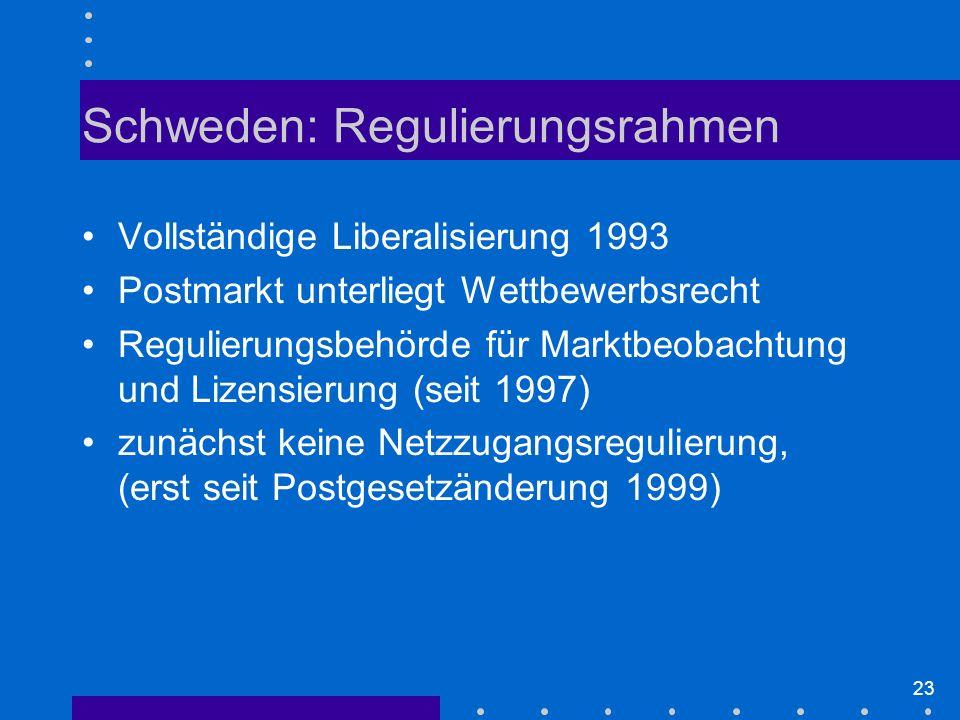 23 Schweden: Regulierungsrahmen Vollständige Liberalisierung 1993 Postmarkt unterliegt Wettbewerbsrecht Regulierungsbehörde für Marktbeobachtung und Lizensierung (seit 1997) zunächst keine Netzzugangsregulierung, (erst seit Postgesetzänderung 1999)