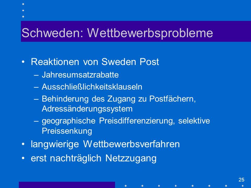 25 Schweden: Wettbewerbsprobleme Reaktionen von Sweden Post –Jahresumsatzrabatte –Ausschließlichkeitsklauseln –Behinderung des Zugang zu Postfächern, Adressänderungssystem –geographische Preisdifferenzierung, selektive Preissenkung langwierige Wettbewerbsverfahren erst nachträglich Netzzugang