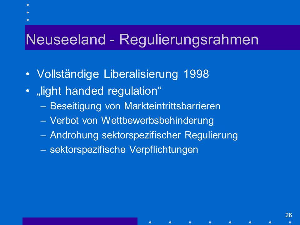 26 Neuseeland - Regulierungsrahmen Vollständige Liberalisierung 1998 light handed regulation –Beseitigung von Markteintrittsbarrieren –Verbot von Wettbewerbsbehinderung –Androhung sektorspezifischer Regulierung –sektorspezifische Verpflichtungen