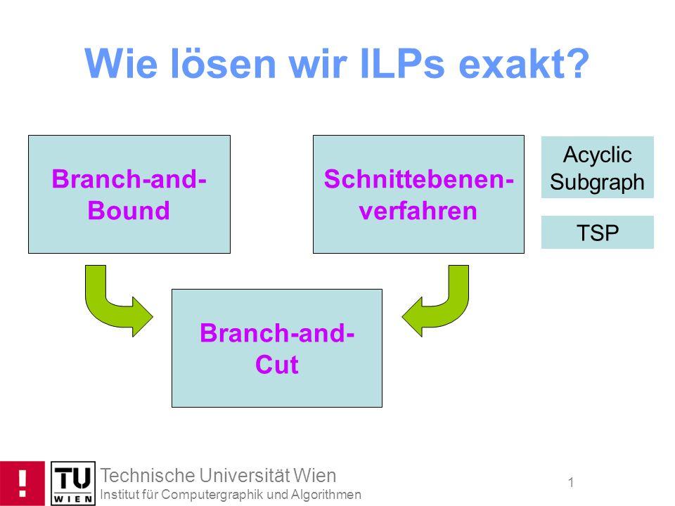 Technische Universität Wien Institut für Computergraphik und Algorithmen 1 Wie lösen wir ILPs exakt? Branch-and- Bound Schnittebenen- verfahren Branch