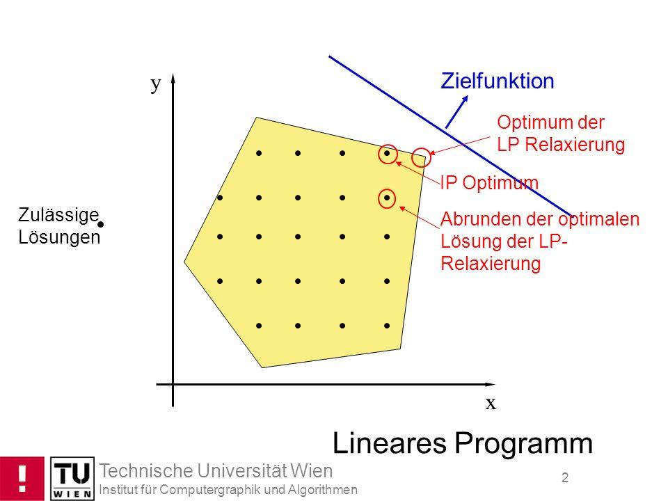 Technische Universität Wien Institut für Computergraphik und Algorithmen 2 Zielfunktion IP Optimum Ganzzahliges Lineares Programm Abrunden der optimal