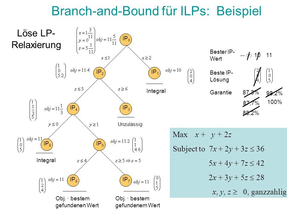 Technische Universität Wien Institut für Computergraphik und Algorithmen 7 Branch-and-Bound Eingabe: Gemischt-ganzzahliges lineares Programm (A, b, c, N 1 ) Ausgabe: Lösung von (MIP = ) oder Beweis der Unlösbarkeit
