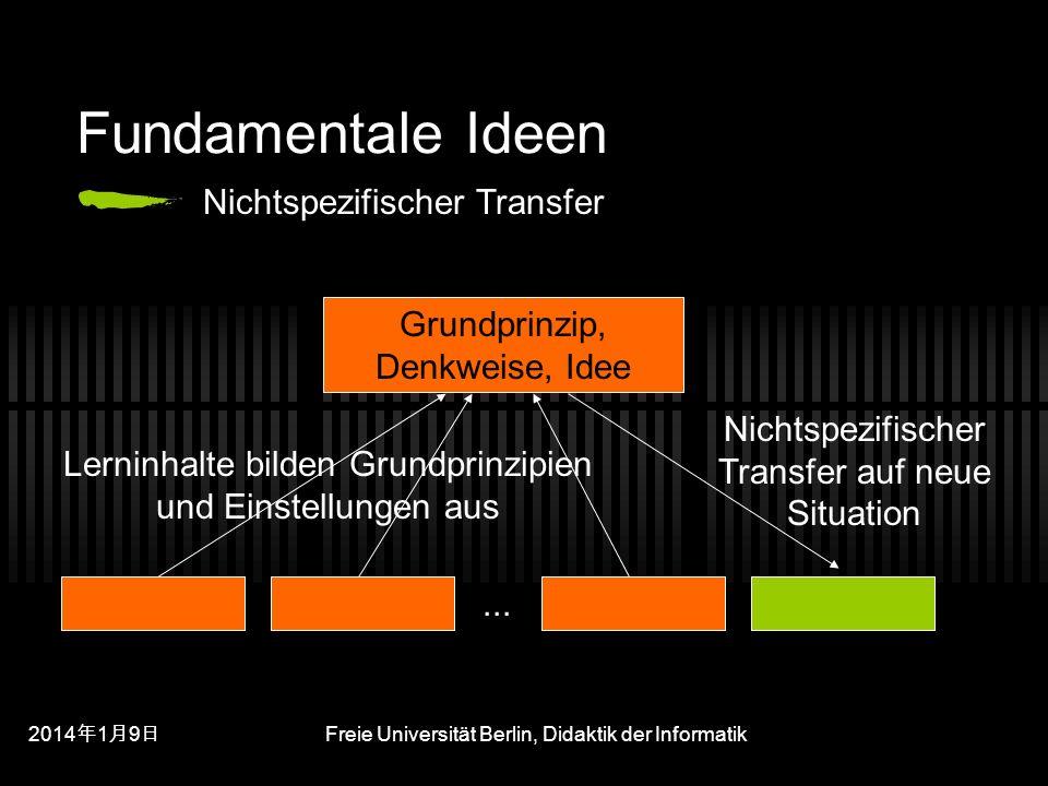 201419 201419 201419 Freie Universität Berlin, Didaktik der Informatik Fundamentale Ideen Grundprinzip, Denkweise, Idee...