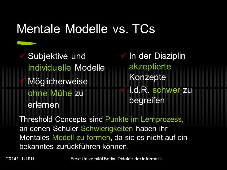 201419 201419 201419 Freie Universität Berlin, Didaktik der Informatik Mentale Modelle vs.