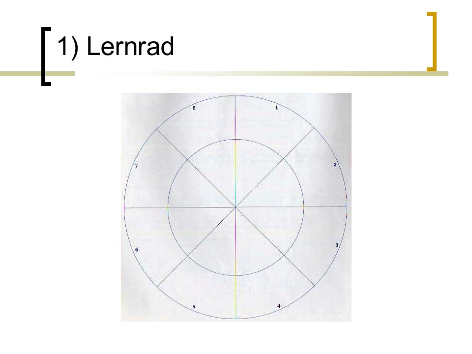 1) Lernrad