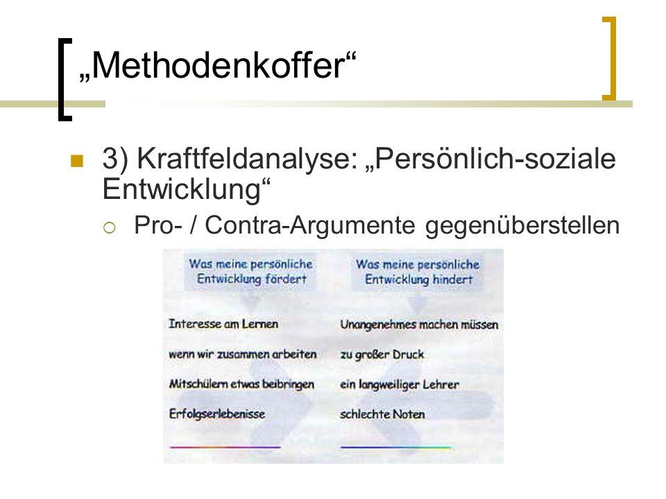 Methodenkoffer 3) Kraftfeldanalyse: Persönlich-soziale Entwicklung Pro- / Contra-Argumente gegenüberstellen
