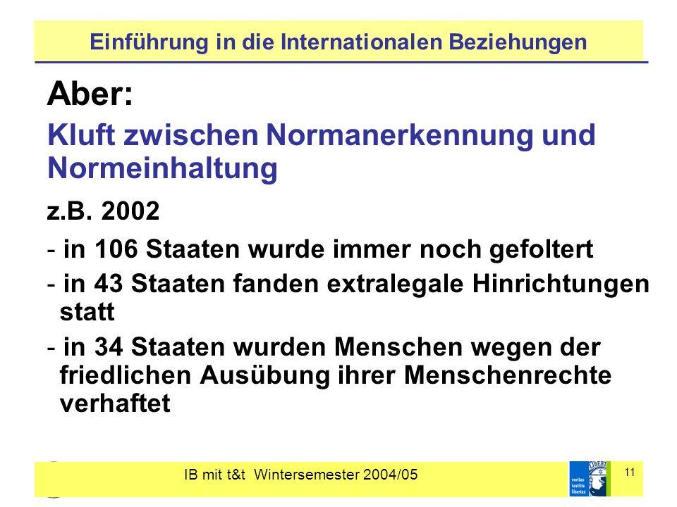 IB mit t&t Wintersemester 2004/05 11 Einführung in die Internationalen Beziehungen Aber: Kluft zwischen Normanerkennung und Normeinhaltung z.B. 2002 -