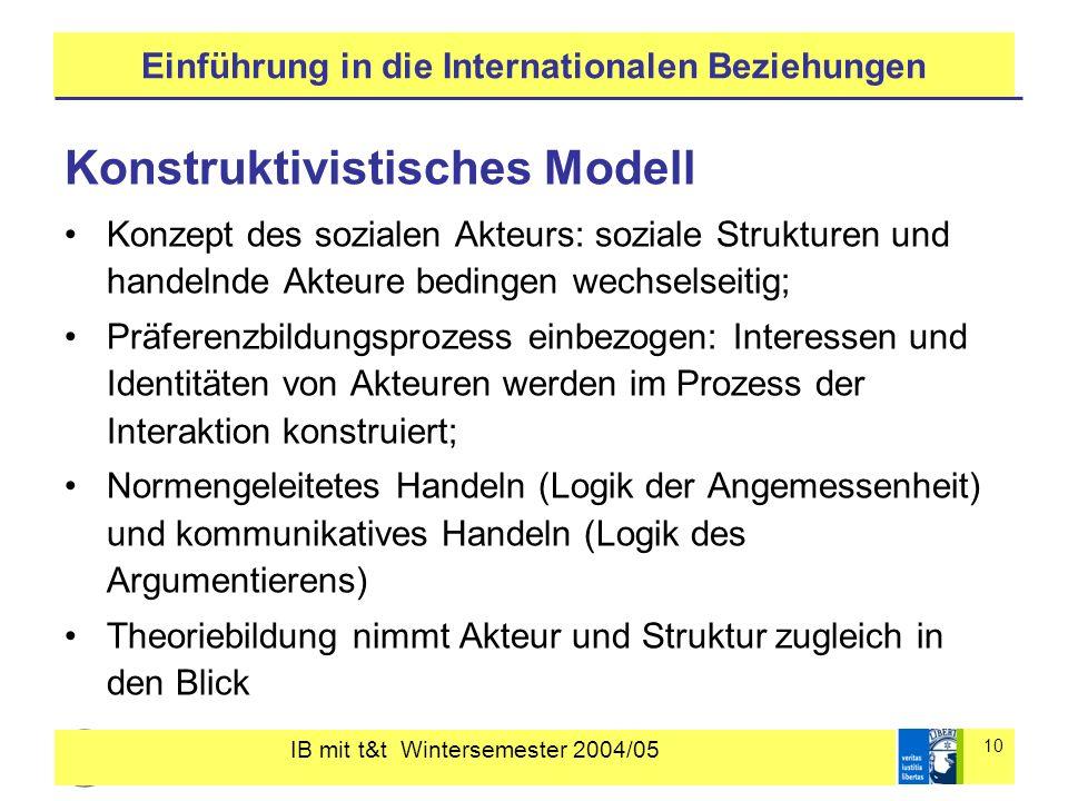 IB mit t&t Wintersemester 2004/05 10 Einführung in die Internationalen Beziehungen Konstruktivistisches Modell Konzept des sozialen Akteurs: soziale S