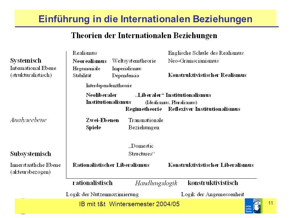 IB mit t&t Wintersemester 2004/05 11 Einführung in die Internationalen Beziehungen