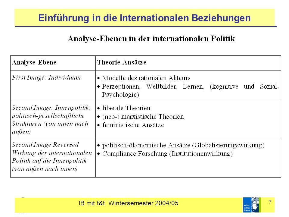 IB mit t&t Wintersemester 2004/05 7 Einführung in die Internationalen Beziehungen