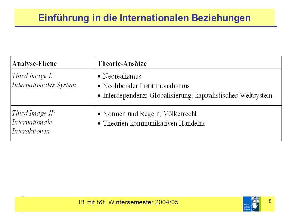 IB mit t&t Wintersemester 2004/05 8 Einführung in die Internationalen Beziehungen