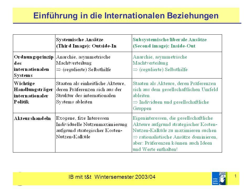 IB mit t&t Wintersemester 2003/04 2 Einführung in die Internationalen Beziehungen Liberalismus Ausgangspunkt: in sozialen Gruppen organisierte Individuen Perspektivwechsel von innen nach außen Innenpolitik Außenpolitik: Internationale Politik = Politik auf zwei Ebenen