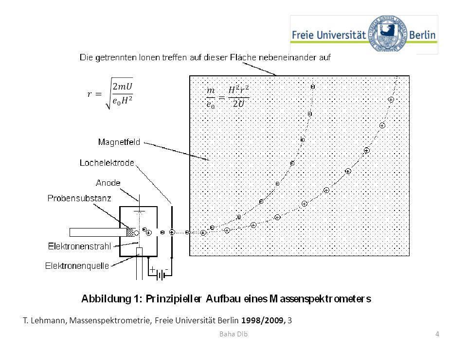 4 T. Lehmann, Massenspektrometrie, Freie Universität Berlin 1998/2009, 3