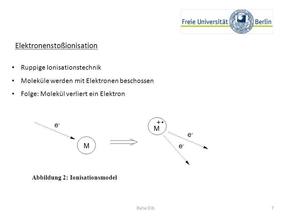 7Baha Dib Elektronenstoßionisation Ruppige Ionisationstechnik Moleküle werden mit Elektronen beschossen Folge: Molekül verliert ein Elektron Abbildung