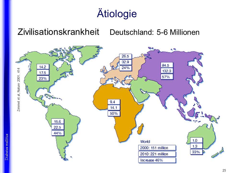 25 Ätiologie Zivilisationskrankheit Deutschland: 5-6 Millionen Diabetes mellitus Zimmet et al, Nature 2001. 414