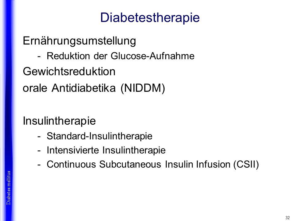 32 Diabetestherapie Ernährungsumstellung -Reduktion der Glucose-Aufnahme Gewichtsreduktion orale Antidiabetika (NIDDM) Insulintherapie -Standard-Insul