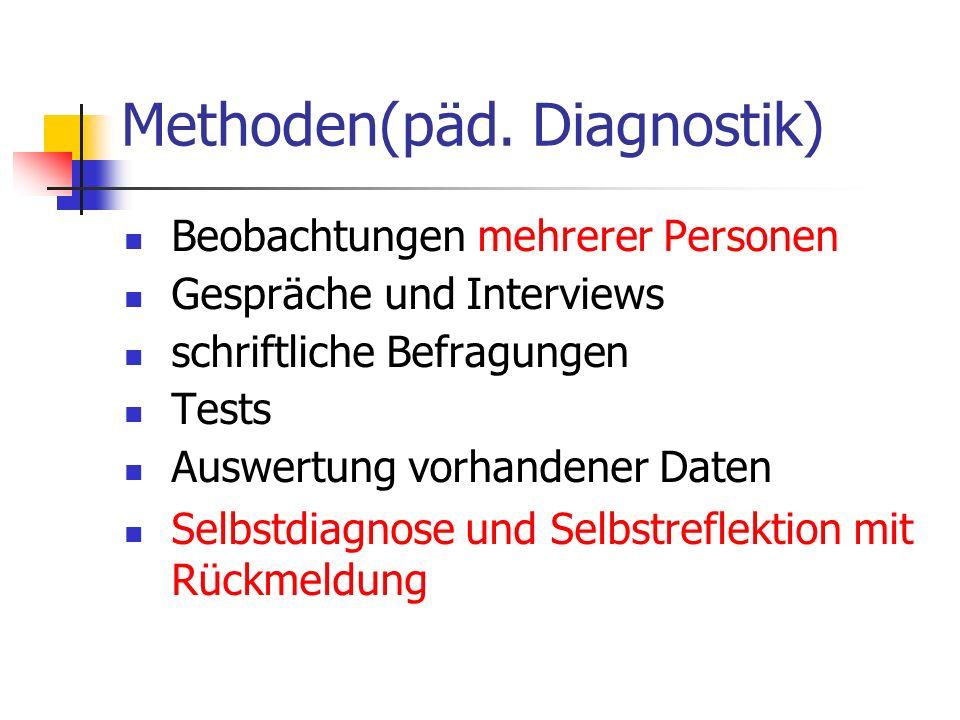 Methoden(päd. Diagnostik) Beobachtungen mehrerer Personen Gespräche und Interviews schriftliche Befragungen Tests Auswertung vorhandener Daten Selbstd