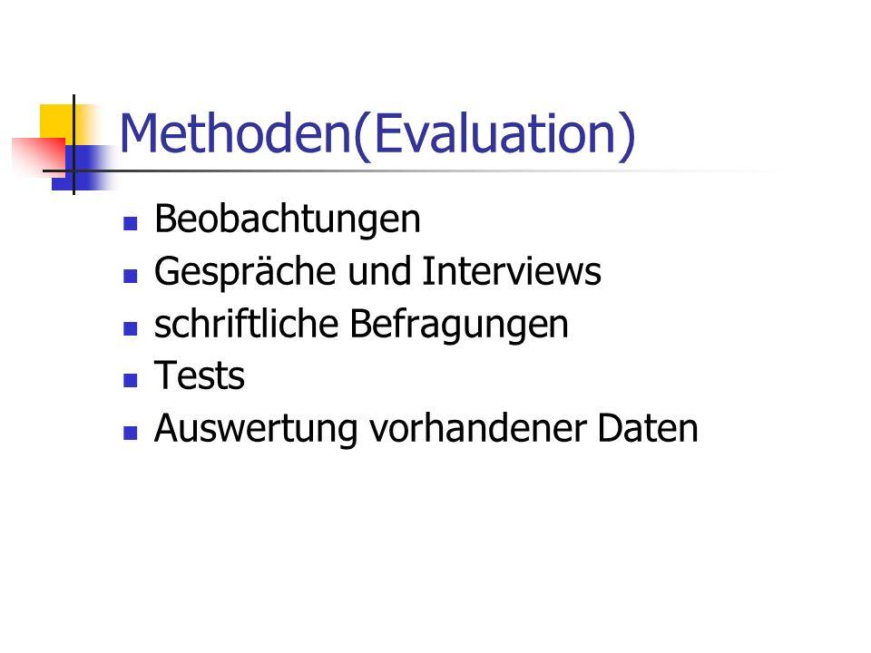 Methoden(Evaluation) Beobachtungen Gespräche und Interviews schriftliche Befragungen Tests Auswertung vorhandener Daten