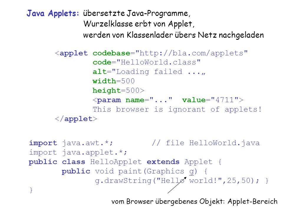 Java Applets:übersetzte Java-Programme, Wurzelklasse erbt von Applet, werden von Klassenlader übers Netz nachgeladen <applet codebase= http://bla.com/applets code= HelloWorld.class alt= Loading failed...