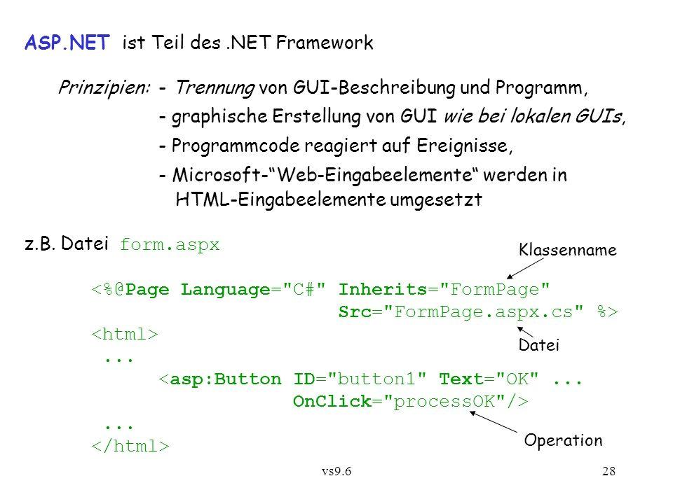vs9.628 ASP.NET ist Teil des.NET Framework Prinzipien:- Trennung von GUI-Beschreibung und Programm, - graphische Erstellung von GUI wie bei lokalen GUIs, - Programmcode reagiert auf Ereignisse, - Microsoft-Web-Eingabeelemente werden in HTML-Eingabeelemente umgesetzt z.B.