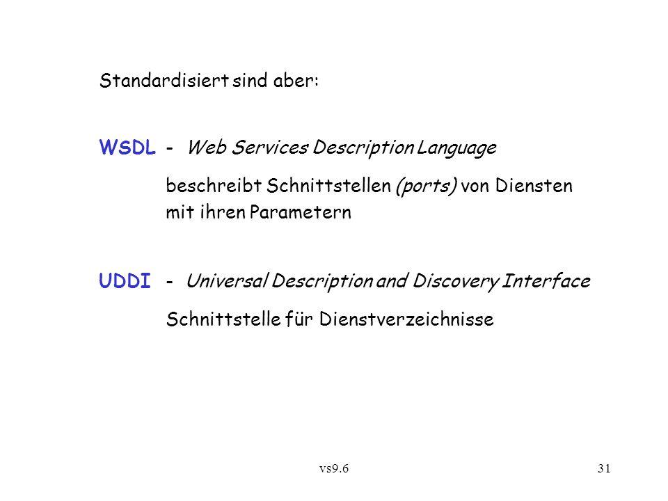 vs9.631 Standardisiert sind aber: WSDL - Web Services Description Language beschreibt Schnittstellen (ports) von Diensten mit ihren Parametern UDDI - Universal Description and Discovery Interface Schnittstelle für Dienstverzeichnisse