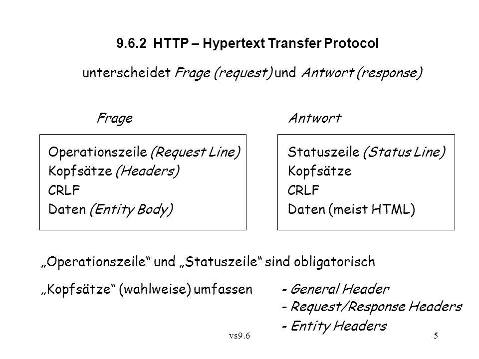vs9.65 9.6.2 HTTP – Hypertext Transfer Protocol unterscheidet Frage (request) und Antwort (response) FrageAntwort Operationszeile (Request Line)Statuszeile (Status Line) Kopfsätze (Headers)KopfsätzeCRLF Daten (Entity Body)Daten (meist HTML) Operationszeile und Statuszeile sind obligatorisch Kopfsätze (wahlweise) umfassen - General Header - Request/Response Headers - Entity Headers
