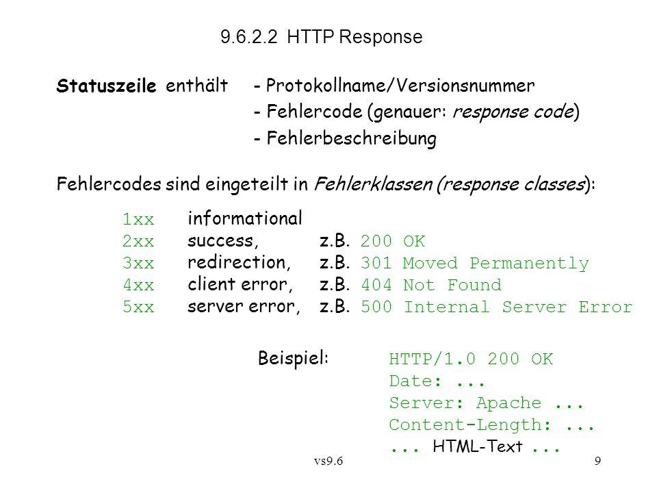 vs9.69 9.6.2.2 HTTP Response Statuszeile enthält- Protokollname/Versionsnummer - Fehlercode (genauer: response code) - Fehlerbeschreibung Fehlercodes sind eingeteilt in Fehlerklassen (response classes): 1xx informational 2xx success, z.B.