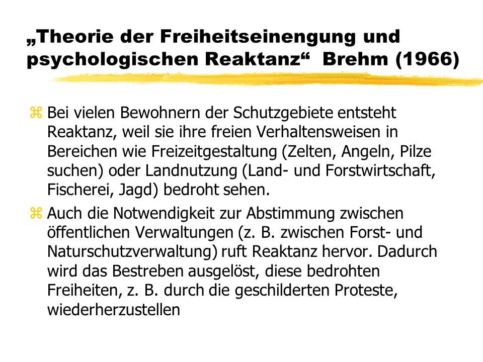 Theorie der Freiheitseinengung und psychologischen Reaktanz Brehm (1966) zBei vielen Bewohnern der Schutzgebiete entsteht Reaktanz, weil sie ihre frei