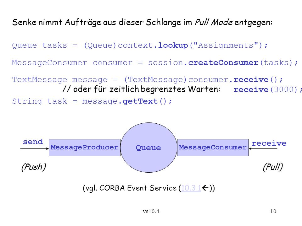 vs10.410 Senke nimmt Aufträge aus dieser Schlange im Pull Mode entgegen: Queue tasks = (Queue)context.lookup( Assignments ); MessageConsumer consumer = session.createConsumer(tasks); TextMessage message = (TextMessage)consumer.receive(); // oder für zeitlich begrenztes Warten: receive(3000); String task = message.getText(); MessageProducerMessageConsumer Queue (vgl.