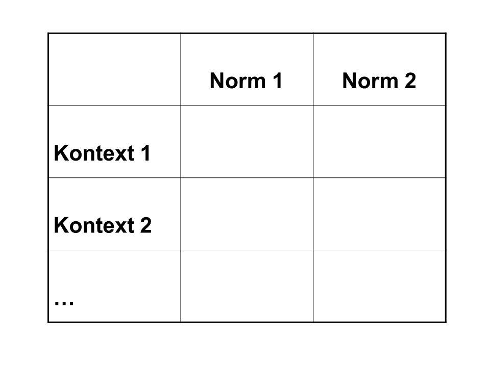 Norm 1Norm 2 Kontext 1 Kontext 2 …