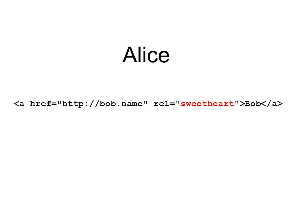 Alice Bob