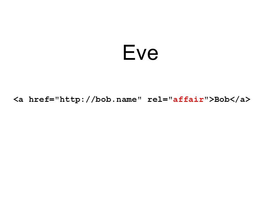 Eve Bob