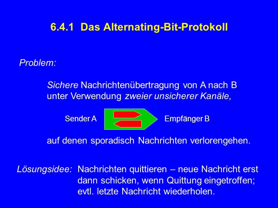 Problem: Sichere Nachrichtenübertragung von A nach B unter Verwendung zweier unsicherer Kanäle, Sender A Empfänger B auf denen sporadisch Nachrichten verlorengehen.