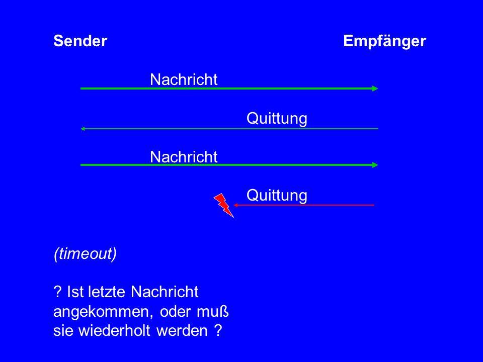 SenderEmpfänger Nachricht Quittung Nachricht Quittung (timeout) .