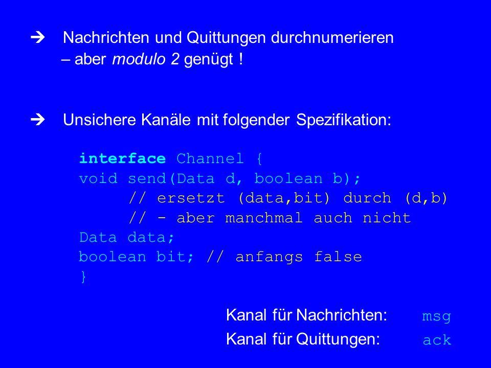 Nachrichten und Quittungen durchnumerieren – aber modulo 2 genügt ! Unsichere Kanäle mit folgender Spezifikation: interface Channel { void send(Data d