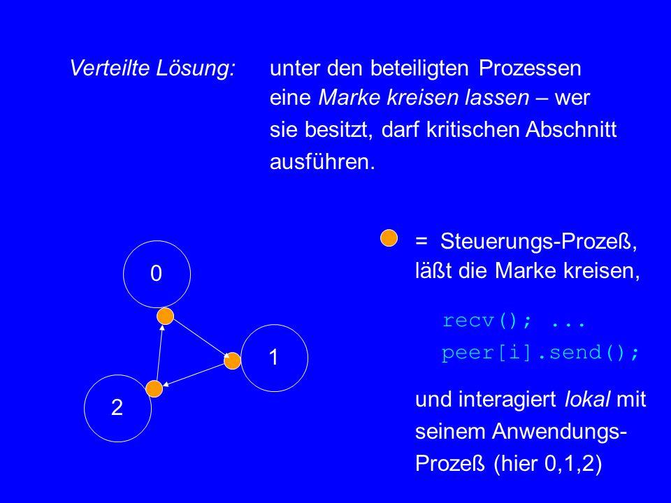 Verteilte Lösung:unter den beteiligten Prozessen eine Marke kreisen lassen – wer sie besitzt, darf kritischen Abschnitt ausführen. 0 2 1 = Steuerungs-