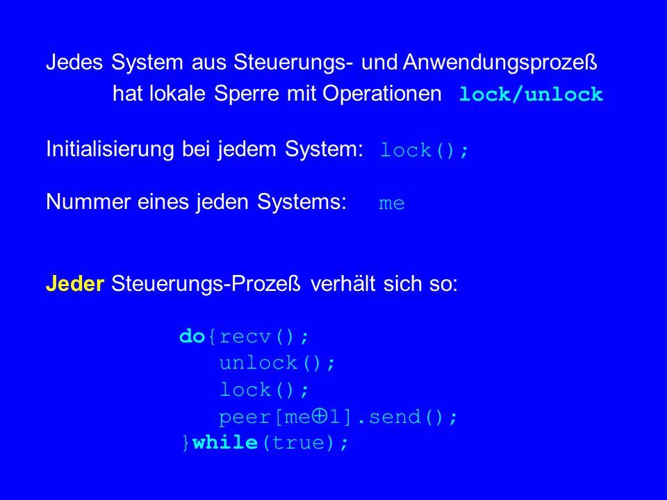 Jedes System aus Steuerungs- und Anwendungsprozeß hat lokale Sperre mit Operationen lock/unlock Initialisierung bei jedem System: lock(); Nummer eines jeden Systems: me Jeder Steuerungs-Prozeß verhält sich so: do{recv(); unlock(); lock(); peer[me 1].send(); }while(true);