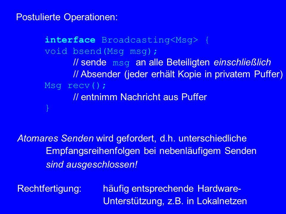 Postulierte Operationen: interface Broadcasting { void bsend(Msg msg); // sende msg an alle Beteiligten einschließlich // Absender (jeder erhält Kopie